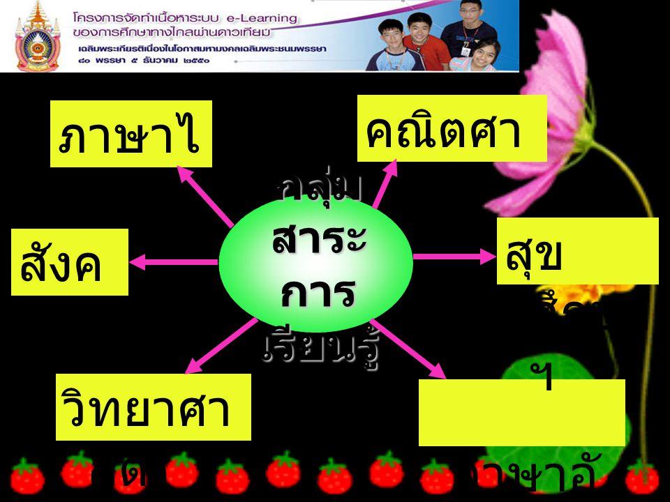 ภาษาไ ทย กลุ่ม สาระ การ เรียนรู้ คณิตศา สตร์ วิทยาศา สตร์ ภาษาอั งกฤษ สังค มฯ สุข ศึกษา ฯ