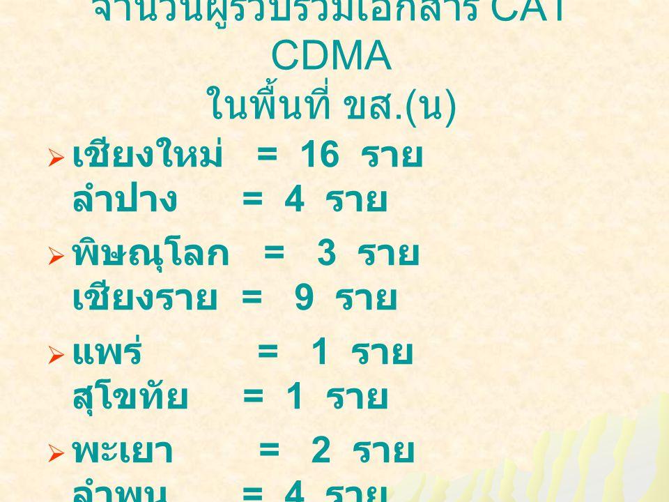 จำนวนผู้รวบรวมเอกสาร CAT CDMA ในพื้นที่ ขส.( น )  เชียงใหม่ = 16 ราย ลำปาง = 4 ราย  พิษณุโลก = 3 ราย เชียงราย = 9 ราย  แพร่ = 1 ราย สุโขทัย = 1 ราย  พะเยา = 2 ราย ลำพูน = 4 ราย  แม่สาย = 1 ราย ฝาง = 2 ราย  สวรรคโลก = 1 ราย รวม ทั้งสิ้น = 44 ราย