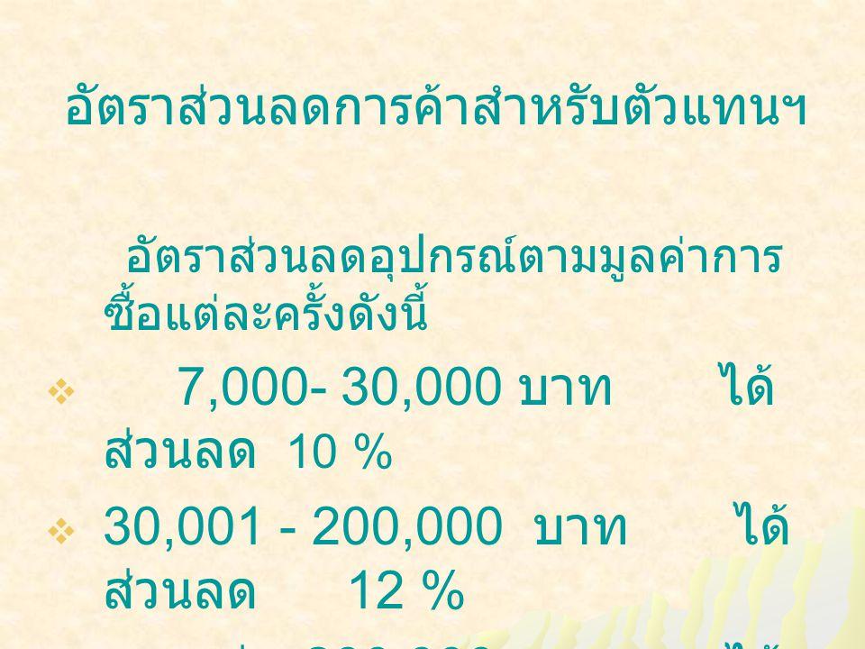 อัตราส่วนลดการค้าสำหรับตัวแทนฯ อัตราส่วนลดอุปกรณ์ตามมูลค่าการ ซื้อแต่ละครั้งดังนี้  7,000- 30,000 บาท ได้ ส่วนลด 10 %  30,001 - 200,000 บาท ได้ ส่วนลด 12 %  มากกว่า 200,000 บาท ได้ ส่วนลด 15%