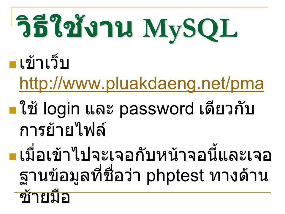 วิธีใช้งาน MySQL เข้าเว็บ http://www.pluakdaeng.net/pma http://www.pluakdaeng.net/pma ใช้ login และ password เดียวกับ การย้ายไฟล์ เมื่อเข้าไปจะเจอกับหน้าจอนี้และเจอ ฐานข้อมูลที่ชื่อว่า phptest ทางด้าน ซ้ายมือ