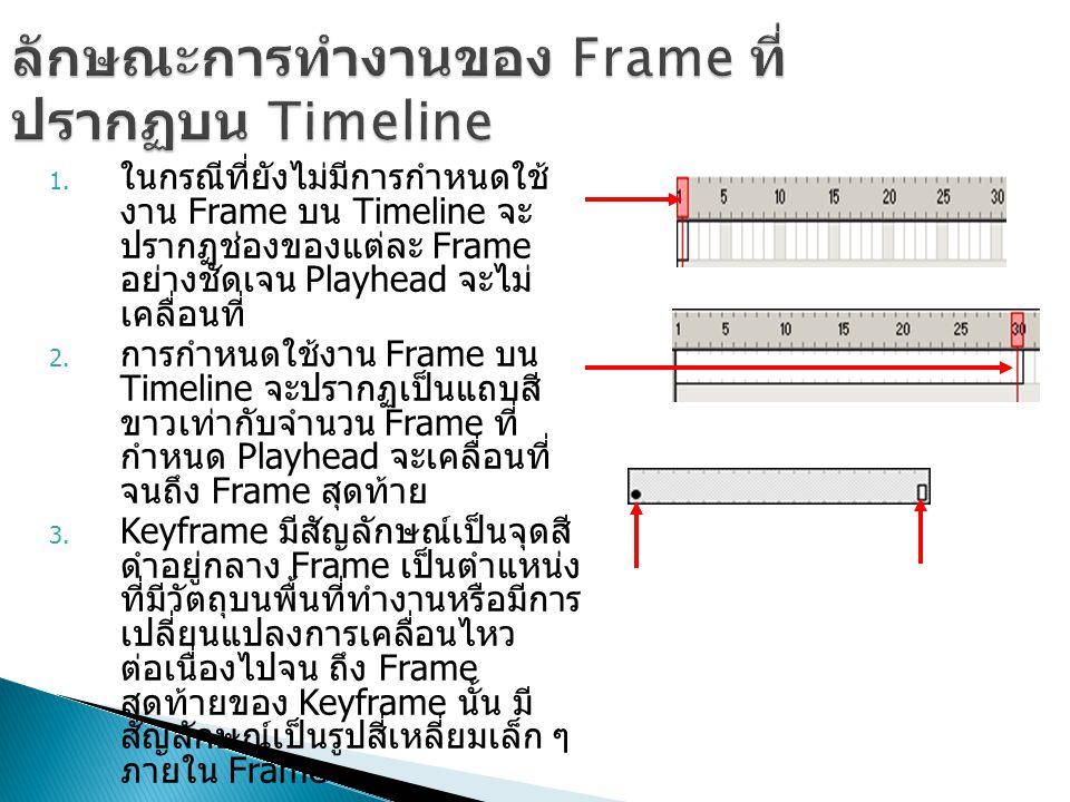 1. ในกรณีที่ยังไม่มีการกำหนดใช้ งาน Frame บน Timeline จะ ปรากฏช่องของแต่ละ Frame อย่างชัดเจน Playhead จะไม่ เคลื่อนที่ 2. การกำหนดใช้งาน Frame บน Time