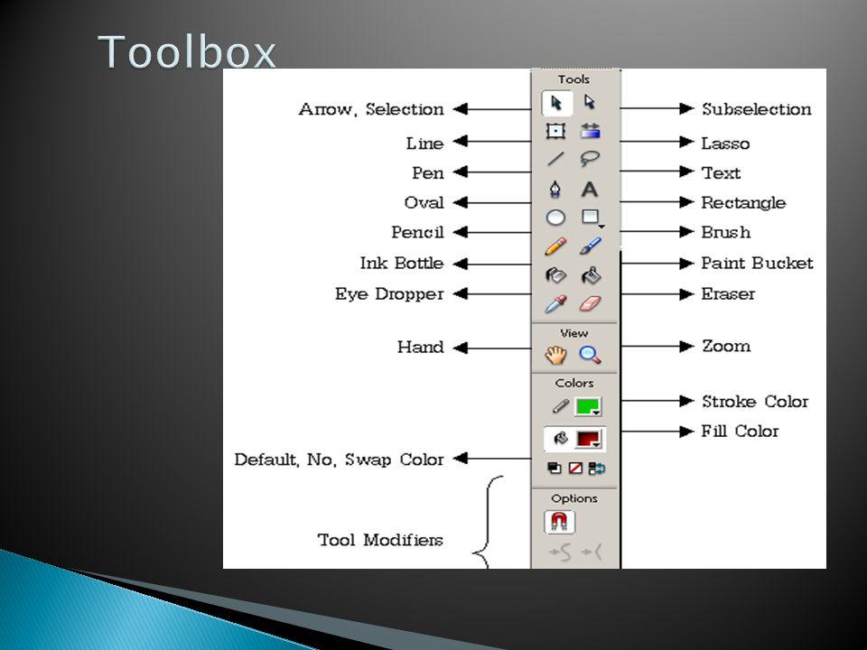  Action frame มี สัญลักษณ์เป็นรูป a อยู่กลาง Frame เป็น ตำแหน่งที่มีคำสั่ง Action ประกอบอยู่ภายใน Frame นั้น  Motion-tweened keyframes มีสัญลักษณ์เป็นรูปลูกศรสี ดำ อยู่ระหว่างจุด 2 จุด บนพื้น สีฟ้าอ่อน  Shape-tweened keyframes มีสัญลักษณ์เป็นรูปลูกศรสี ดำ อยู่ระหว่างจุด 2 จุด บนพื้น สีเขียวอ่อน