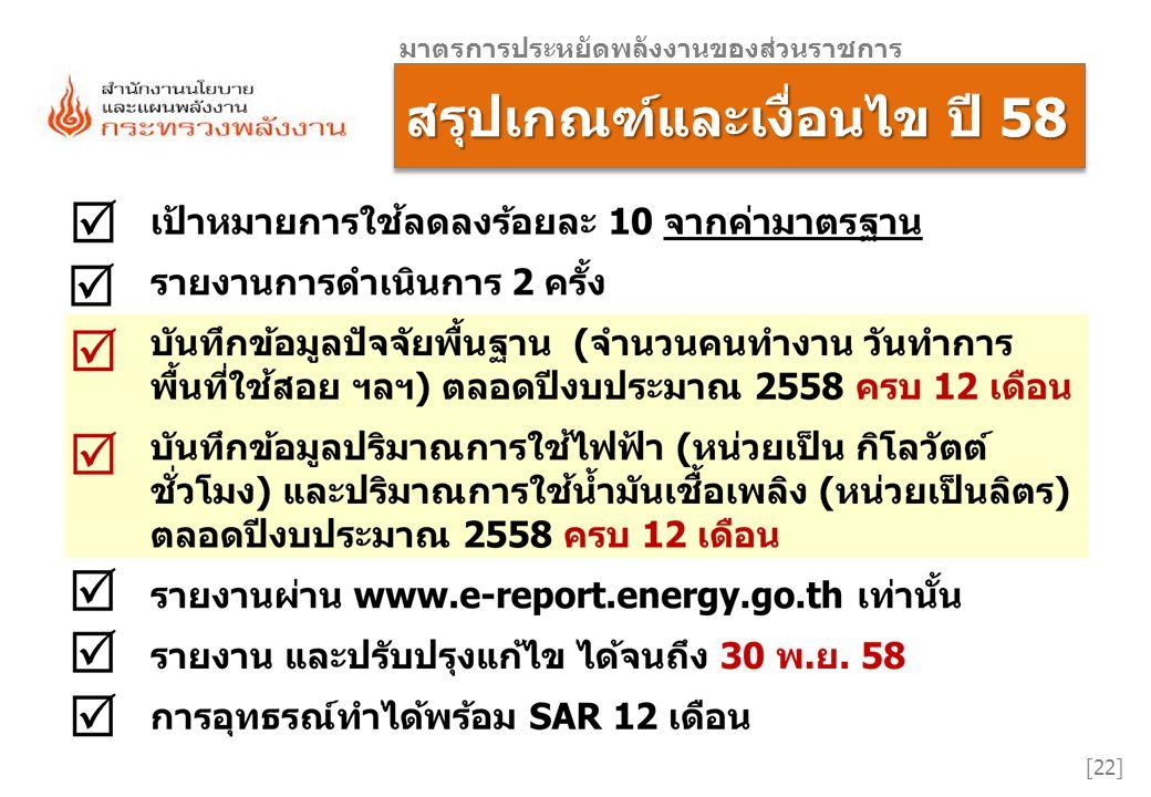 [22] สรุปเกณฑ์และเงื่อนไข ปี 58 มาตรการประหยัดพลังงานของส่วนราชการ