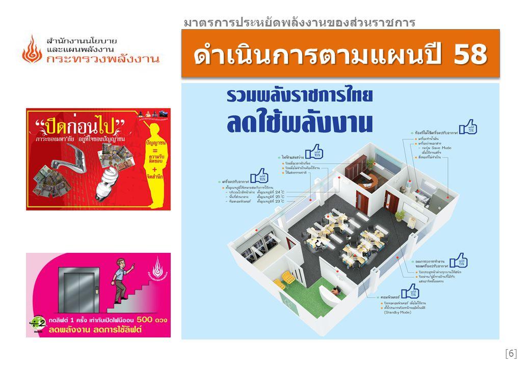 [6][6] มาตรการประหยัดพลังงานของส่วนราชการ ดำเนินการตามแผนปี 58