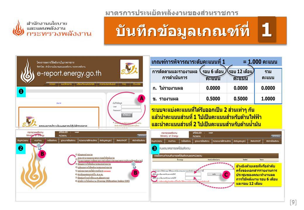 บันทึกข้อมูลเกณฑ์ที่ บันทึกข้อมูลเกณฑ์ที่ [9][9] มาตรการประหยัดพลังงานของส่วนราชการ 11