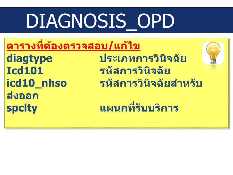 DIAGNOSIS_OPD ตารางที่ต้องตรวจสอบ / แก้ไข diagtype ประเภทการวินิจฉัย Icd101 รหัสการวินิจฉัย icd10_nhso รหัสการวินิจฉัยสำหรับ ส่งออก spclty แผนกที่รับบ