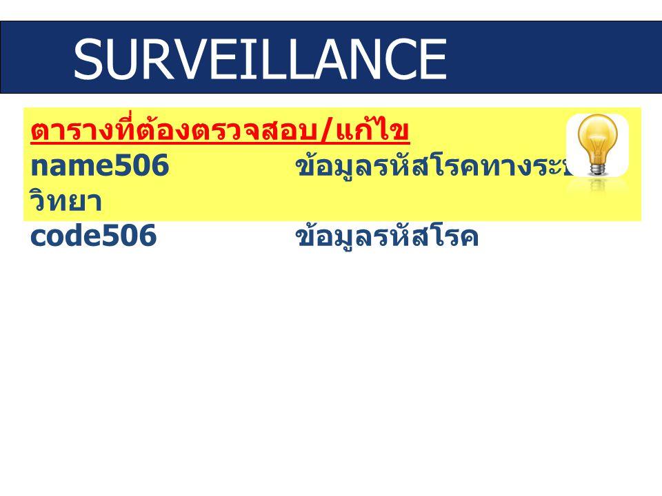 SURVEILLANCE ตารางที่ต้องตรวจสอบ / แก้ไข name506 ข้อมูลรหัสโรคทางระบาด วิทยา code506 ข้อมูลรหัสโรค