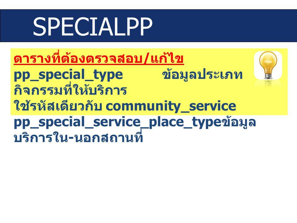 SPECIALPP ตารางที่ต้องตรวจสอบ / แก้ไข pp_special_type ข้อมูลประเภท กิจกรรมที่ให้บริการ ใช้รหัสเดียวกับ community_service pp_special_service_place_type