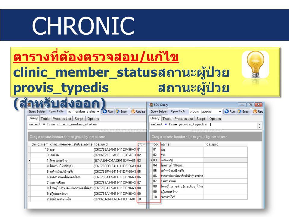 ตารางที่ต้องตรวจสอบ / แก้ไข clinic_member_status สถานะผู้ป่วย provis_typedis สถานะผู้ป่วย ( สำหรับส่งออก ) ตารางที่ต้องตรวจสอบ / แก้ไข clinic_member_s