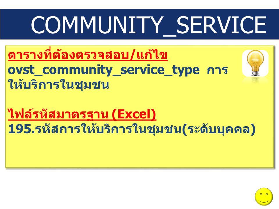 ตารางที่ต้องตรวจสอบ / แก้ไข ovst_community_service_type การ ให้บริการในชุมชน ไฟล์รหัสมาตรฐาน (Excel) 195. รหัสการให้บริการในชุมชน ( ระดับบุคคล ) ตาราง