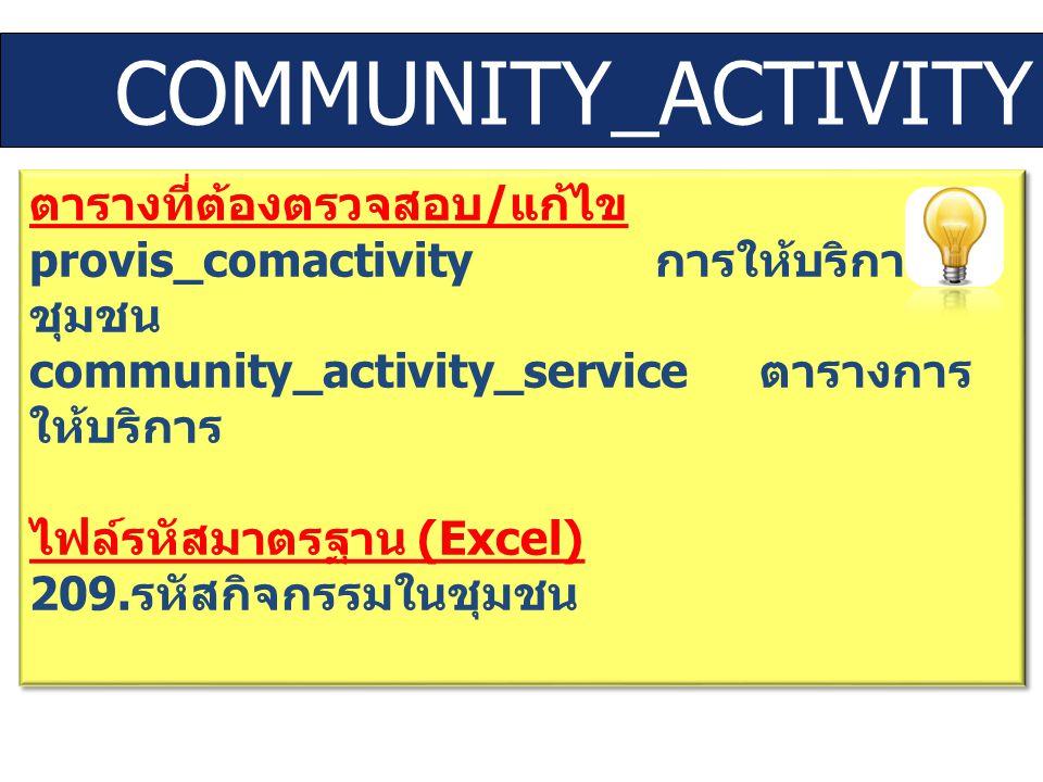 COMMUNITY_ACTIVITY ตารางที่ต้องตรวจสอบ / แก้ไข provis_comactivity การให้บริการใน ชุมชน community_activity_service ตารางการ ให้บริการ ไฟล์รหัสมาตรฐาน (