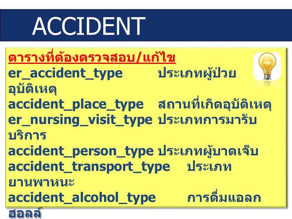 ACCIDENT ตารางที่ต้องตรวจสอบ / แก้ไข er_accident_type ประเภทผู้ป่วย อุบัติเหตุ accident_place_type สถานที่เกิดอุบัติเหตุ er_nursing_visit_type ประเภทก