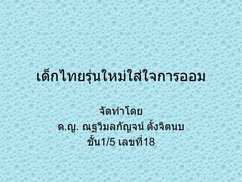 เด็กไทยรุ่นใหม่ใส่ใจการออม จัดทำโดย ด. ญ. ณฐวิมลกัญจน์ ตั้งจิตนบ ชั้น 1/5 เลขที่ 18