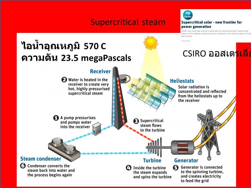 Supercritical steam CSIRO ออสเตรเลีย ไอน้ำอุณหภูมิ 570 C ความดัน 23.5 megaPascals