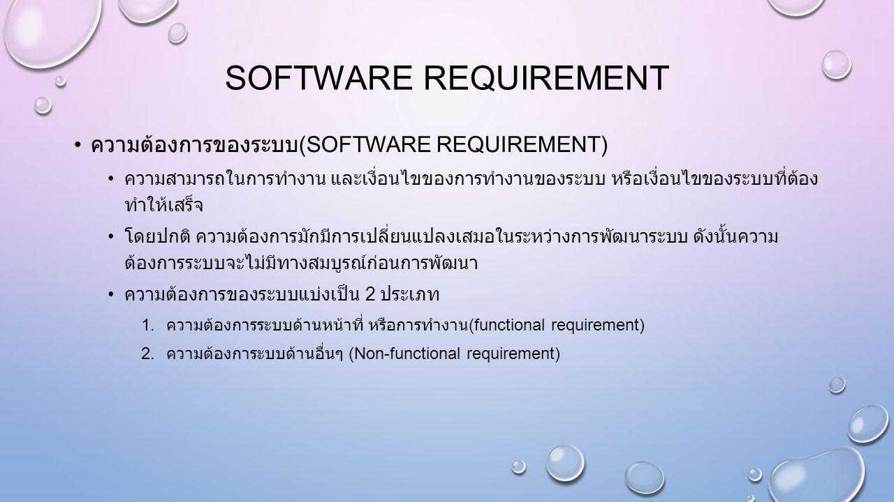 SOFTWARE REQUIREMENT ความต้องการของระบบ (SOFTWARE REQUIREMENT) ความสามารถในการทำงาน และเงื่อนไขของการทำงานของระบบ หรือเงื่อนไขของระบบที่ต้อง ทำให้เสร็