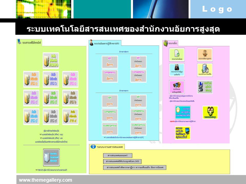 L o g o www.themegallery.com ระบบเทคโนโลยีสารสนเทศของสำนักงานอัยการสูงสุด