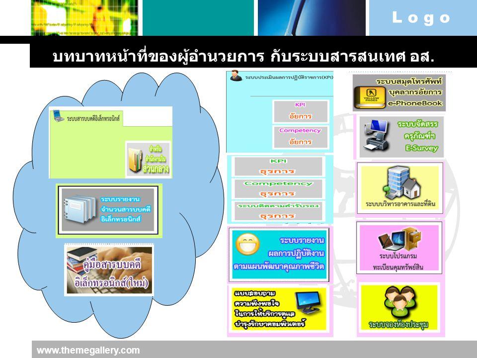 L o g o www.themegallery.com บทบาทหน้าที่ของผู้อำนวยการ กับระบบสารสนเทศ อส.