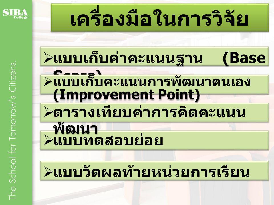  แบบเก็บค่าคะแนนฐาน (Base Score) เครื่องมือในการวิจัย  แบบเก็บคะแนนการพัฒนาตนเอง (Improvement Point)  แบบทดสอบย่อย  แบบวัดผลท้ายหน่วยการเรียน  ตารางเทียบค่าการคิดคะแนน พัฒนา