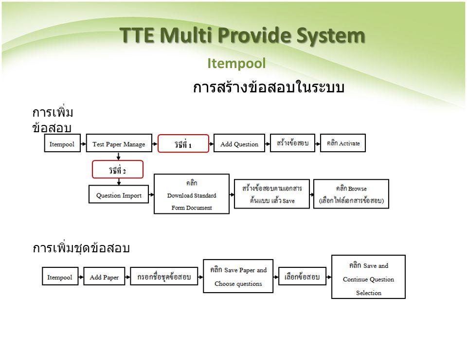 TTE Multi Provide System Itempool การสร้างข้อสอบในระบบ การเพิ่ม ข้อสอบ การเพิ่มชุดข้อสอบ