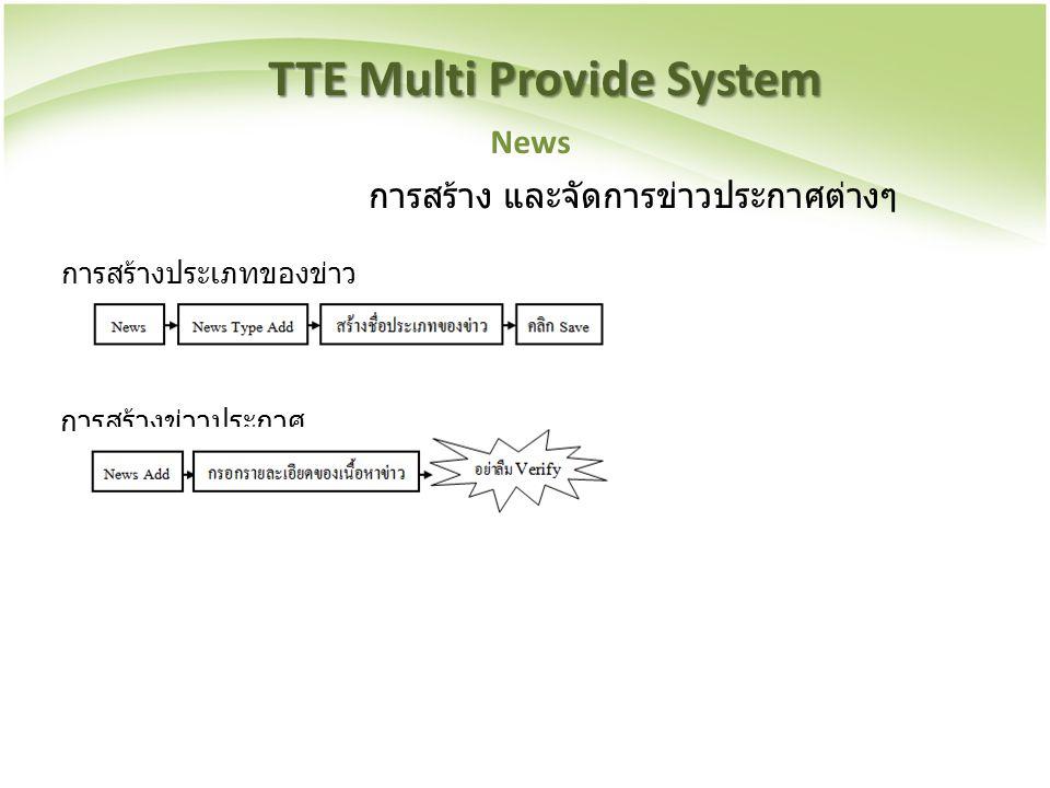TTE Multi Provide System News การสร้าง และจัดการข่าวประกาศต่างๆ การสร้างประเภทของข่าว การสร้างข่าวประกาศ