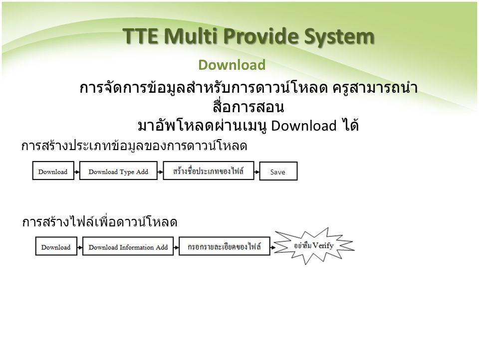 TTE Multi Provide System Download การจัดการข้อมูลสำหรับการดาวน์โหลด ครูสามารถนำ สื่อการสอน มาอัพโหลดผ่านเมนู Download ได้ การสร้างประเภทข้อมูลของการดา