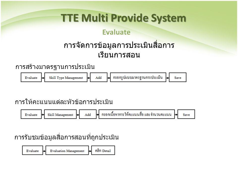 TTE Multi Provide System Evaluate การจัดการข้อมูลการประเมินสื่อการ เรียนการสอน การสร้างมาตรฐานการประเมิน การให้คะแนนแต่ละหัวข้อการประเมิน การรับชมข้อม