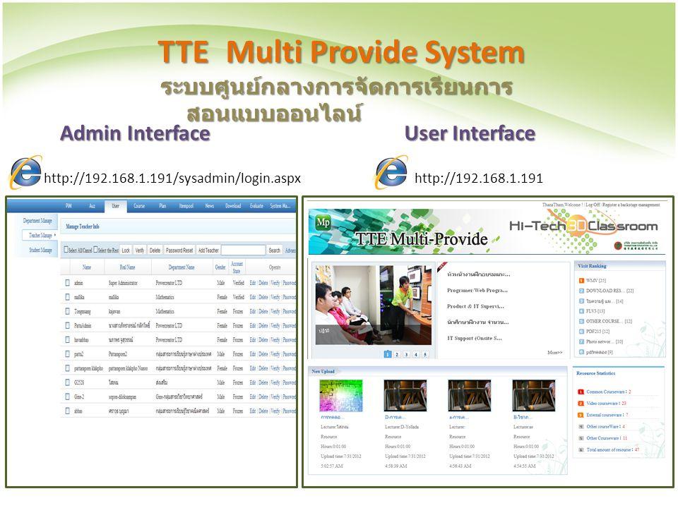 TTE Multi Provide System http://192.168.1.191/sysadmin/login.aspxhttp://192.168.1.191 Admin Interface User Interface ระบบศูนย์กลางการจัดการเรียนการ สอ