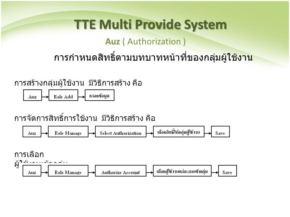 TTE Multi Provide System Auz ( Authorization ) การสร้างกลุ่มผู้ใช้งาน มีวิธีการสร้าง คือ การจัดการสิทธิ์การใช้งาน มีวิธีการสร้าง คือ การเลือก ผู้ใช้งา