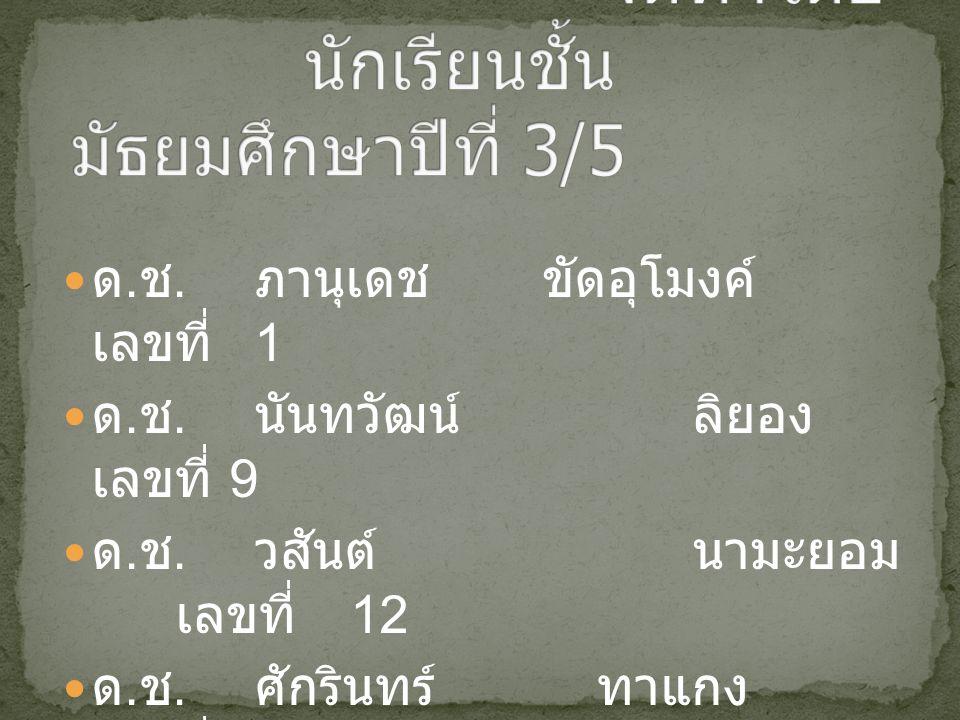 ด. ช. ภานุเดชขัดอุโมงค์ เลขที่ 1 ด. ช. นันทวัฒน์ ลิยอง เลขที่ 9 ด.