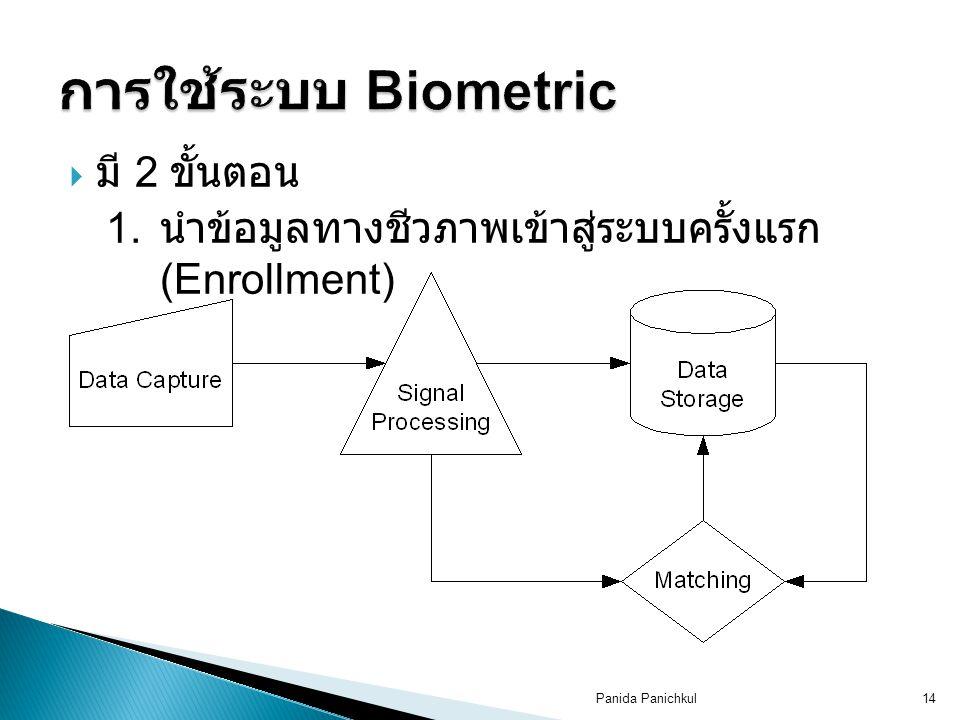 Panida Panichkul14  มี 2 ขั้นตอน 1. นำข้อมูลทางชีวภาพเข้าสู่ระบบครั้งแรก (Enrollment)