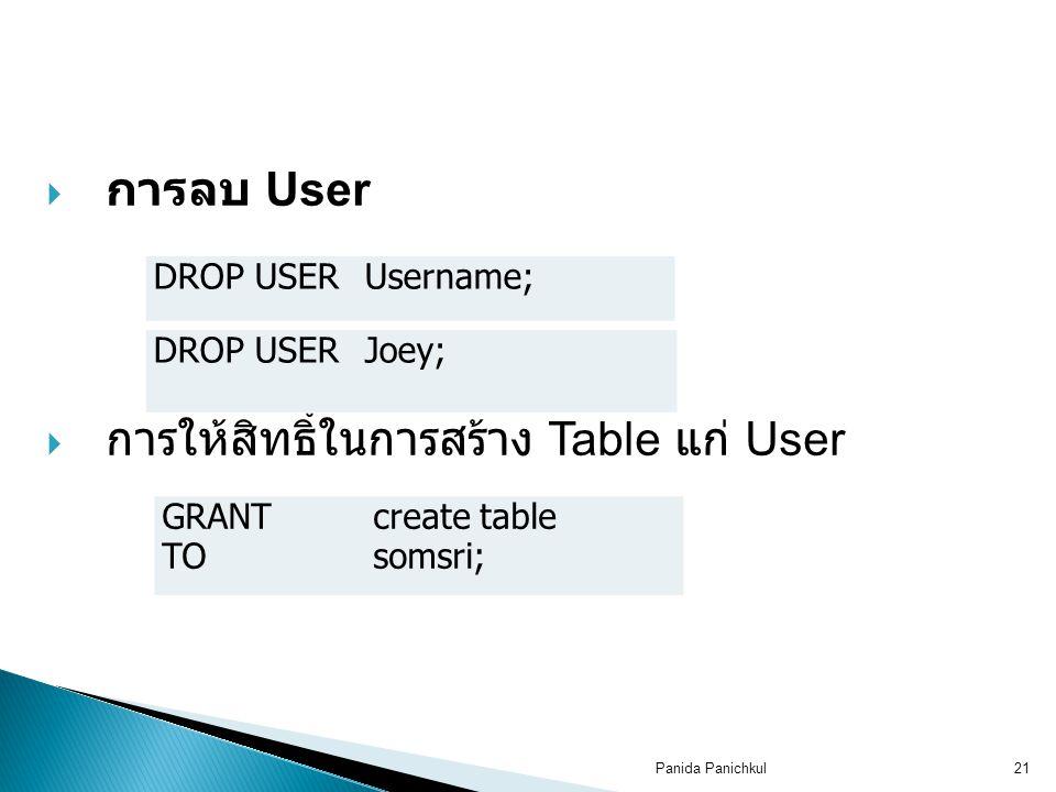 Panida Panichkul21  การลบ User  การให้สิทธิ์ในการสร้าง Table แก่ User DROP USER Username; DROP USER Joey; GRANT create table TO somsri;