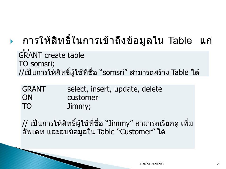 Panida Panichkul22  การให้สิทธิ์ในการเข้าถึงข้อมูลใน Table แก่ User GRANT create table TO somsri; //เป็นการให้สิทธิ์ผู้ใช้ที่ชื่อ somsri สามารถสร้าง Table ได้ GRANT select, insert, update, delete ONcustomer TO Jimmy; // เป็นการให้สิทธิ์ผู้ใช้ที่ชื่อ Jimmy สามารถเรียกดู เพิ่ม อัพเดท และลบข้อมูลใน Table Customer ได้