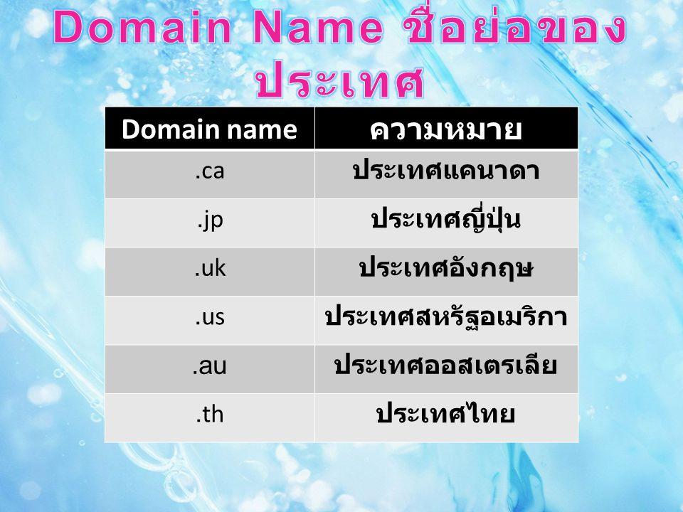 Domain name ความหมาย.ca ประเทศแคนาดา.jp ประเทศญี่ปุ่น.uk ประเทศอังกฤษ.us ประเทศสหรัฐอเมริกา.au ประเทศออสเตรเลีย.th ประเทศไทย