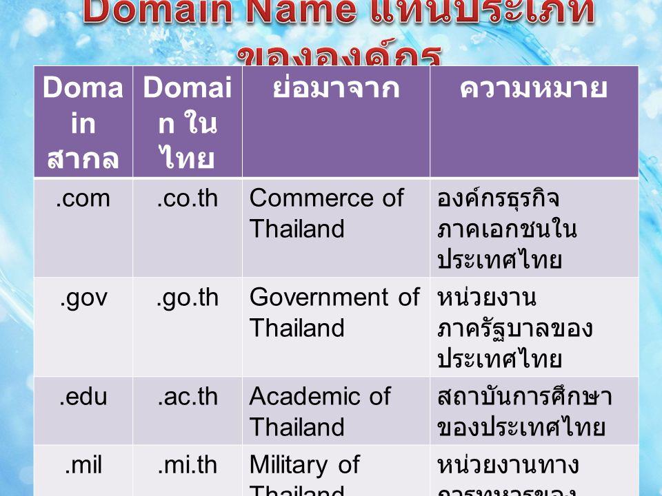 Doma in สากล Domai n ใน ไทย ย่อมาจากความหมาย.com.co.thCommerce of Thailand องค์กรธุรกิจ ภาคเอกชนใน ประเทศไทย.gov.go.thGovernment of Thailand หน่วยงาน ภาครัฐบาลของ ประเทศไทย.edu.ac.thAcademic of Thailand สถาบันการศึกษา ของประเทศไทย.mil.mi.thMilitary of Thailand หน่วยงานทาง การทหารของ ประเทศไทย.org.or.thOrganization of Thailand องค์กรที่ไม่หวังผล กำไรในประเทศ ไทย