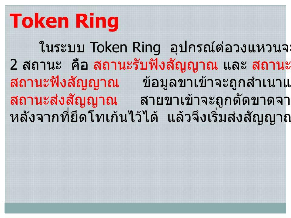 Token Ring ในระบบ Token Ring อุปกรณ์ต่อวงแหวนจะทำงาน 2 สถานะ คือ สถานะรับฟังสัญญาณ และ สถานะส่งสัญญาณ สถานะฟังสัญญาณ ข้อมูลขาเข้าจะถูกสำเนาแล้วส่งออกท