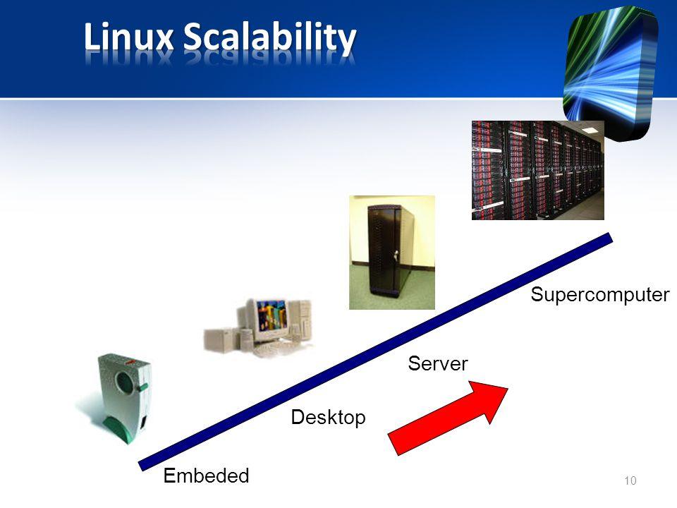 Desktop Server Supercomputer Embeded 10