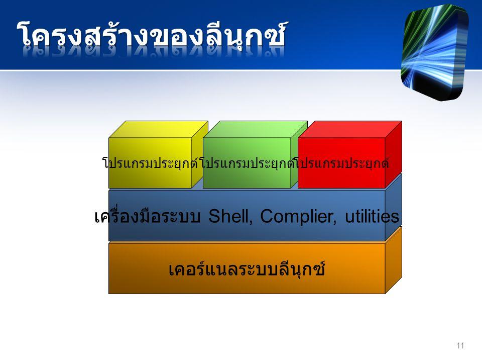 เคอร์แนลระบบลีนุกซ์ เครื่องมือระบบ Shell, Complier, utilities โปรแกรมประยุกต์ 11