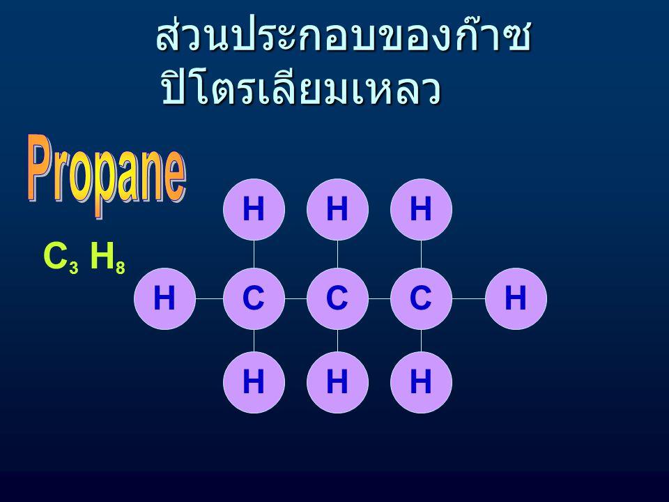 L.P.G. เกิดจาก ธรรมชาติ และการกลั่น น้ำมัน L.P.G. เกิดจาก ธรรมชาติ และการกลั่น น้ำมัน