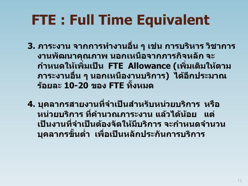 FTE : Full Time Equivalent 3. ภาระงาน จากการทำงานอื่น ๆ เช่น การบริหาร วิชาการ งานพัฒนาคุณภาพ นอกเหนือจากภารกิจหลัก จะ กำหนดให้เพิ่มเป็น FTE Allowance