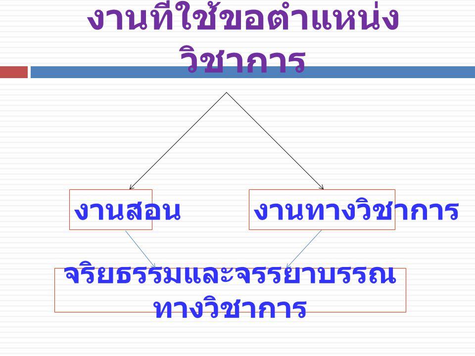 เอกสารผลงาน  แบบ กพอ 03 12 ชุด  เอกสารประกอบการสอน / คำสอน 6 ชุด  ข้อมูลของผู้ขอรับประเมินผลการสอน 4 ชุด  เอกสารรับรองภาระงานสอน 1 ชุด  แบบรับรองจริยธรรมและจรรยาบรรณทาง วิชาการ 1 ชุด  ผลงานทางวิชาการ  วิธีปกติ 6 ชุด  วิธีพิเศษ 8 ชุด