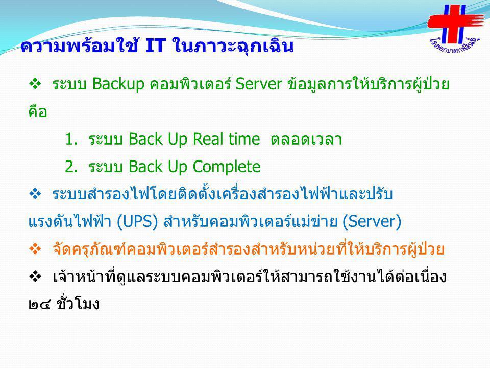  ระบบ Backup คอมพิวเตอร์ Server ข้อมูลการให้บริการผู้ป่วย คือ 1. ระบบ Back Up Real time ตลอดเวลา 2. ระบบ Back Up Complete  ระบบสำรองไฟโดยติดตั้งเครื