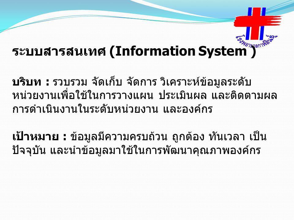 ระบบสารสนเทศ (Information System ) บริบท : รวบรวม จัดเก็บ จัดการ วิเคราะห์ข้อมูลระดับ หน่วยงานเพื่อใช้ในการวางแผน ประเมินผล และติดตามผล การดำเนินงานใน