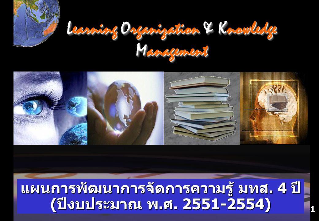 1 Learning Organization & Knowledge Management แผนการพัฒนาการจัดการความรู้ มทส. 4 ปี (ปีงบประมาณ พ.ศ. 2551-2554)
