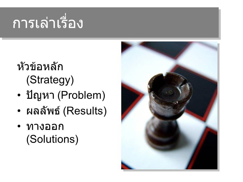 การเล่าเรื่อง หัวข้อหลัก (Strategy) ปัญหา (Problem) ผลลัพธ์ (Results) ทางออก (Solutions)