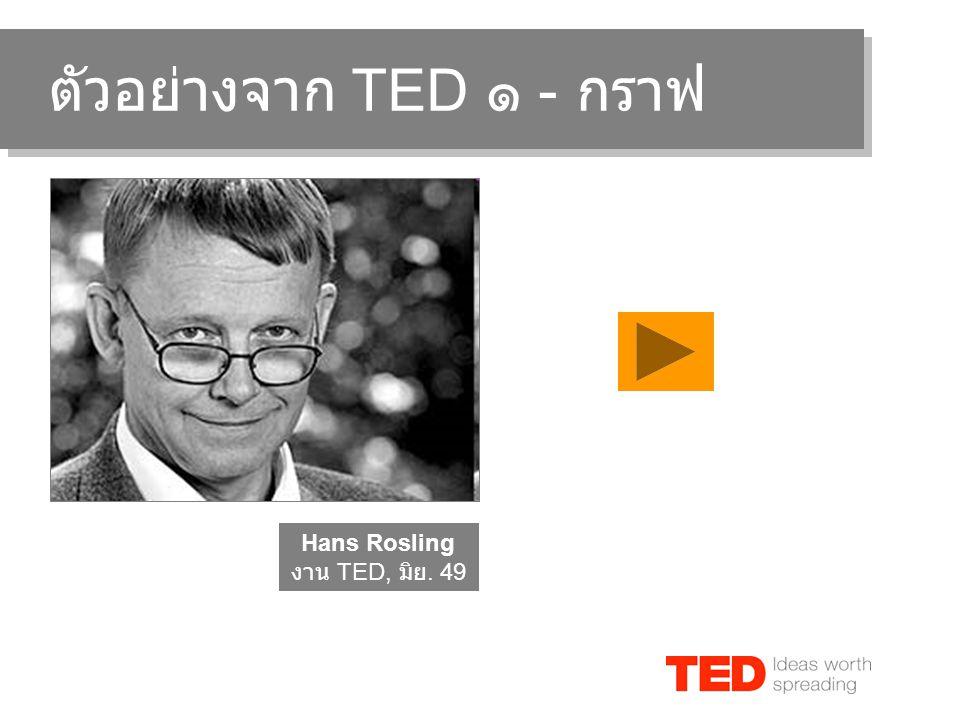 ตัวอย่างจาก TED ๑ - กราฟ Hans Rosling งาน TED, มิย. 49