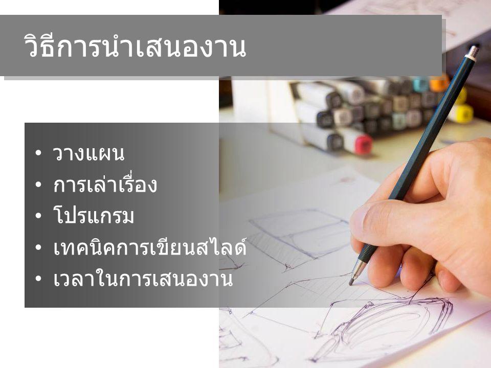 Passakorn@changkhui.com ๐๘ ๙๑๘๘ ๕๓๐๐ http://www.changkhui.com ช่างคุย. คอม หรือ Google ช่างคุย