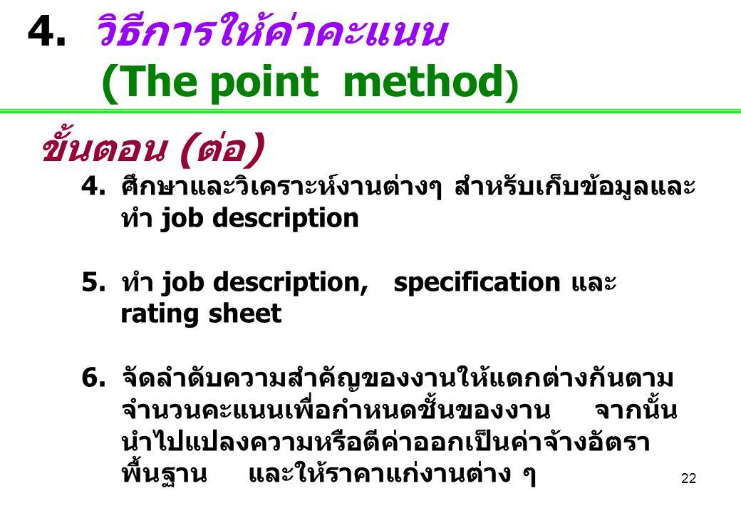 22 4.ศึกษาและวิเคราะห์งานต่างๆ สำหรับเก็บข้อมูลและ ทำ job description 5.ทำ job description, specification และ rating sheet 6. จัดลำดับความสำคัญของงานใ