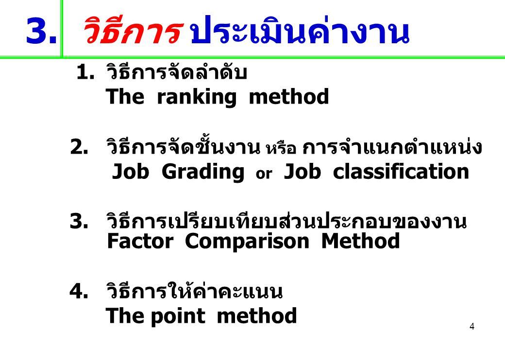4 3. วิธีการ ประเมินค่างาน 1. วิธีการจัดลำดับ The ranking method 2. วิธีการจัดชั้นงาน หรือ การจำแนกตำแหน่ง Job Grading or Job classification 3. วิธีกา