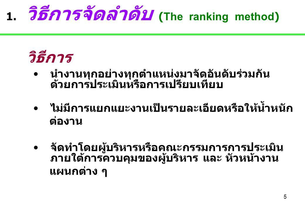 5 1. วิธีการจัดลำดับ (The ranking method) นำงานทุกอย่างทุกตำแหน่งมาจัดอันดับร่วมกัน ด้วยการประเมินหรือการเปรียบเทียบ ไม่มีการแยกแยะงานเป็นรายละเอียดหร