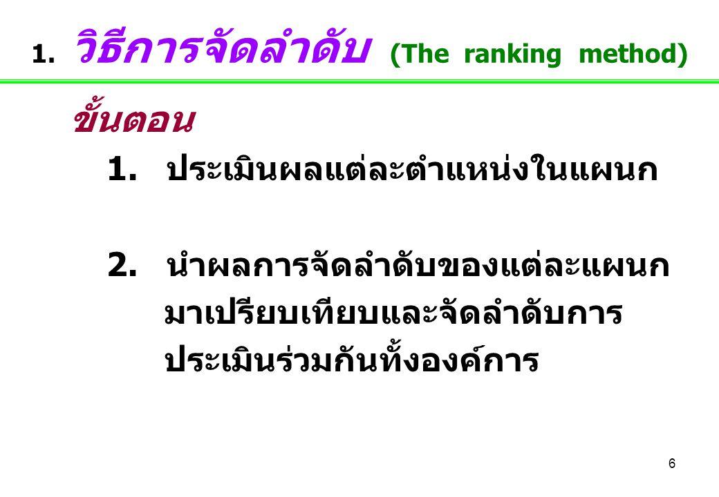 6 1. วิธีการจัดลำดับ (The ranking method) ขั้นตอน 1. ประเมินผลแต่ละตำแหน่งในแผนก 2. นำผลการจัดลำดับของแต่ละแผนก มาเปรียบเทียบและจัดลำดับการ ประเมินร่ว